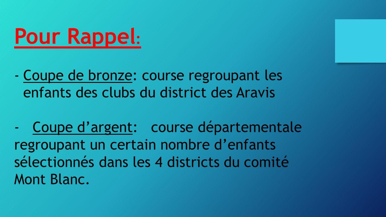 Pour Rappel : -Coupe de bronze: course regroupant les enfants des clubs du district des Aravis - Coupe d'argent: course départementale regroupant un c
