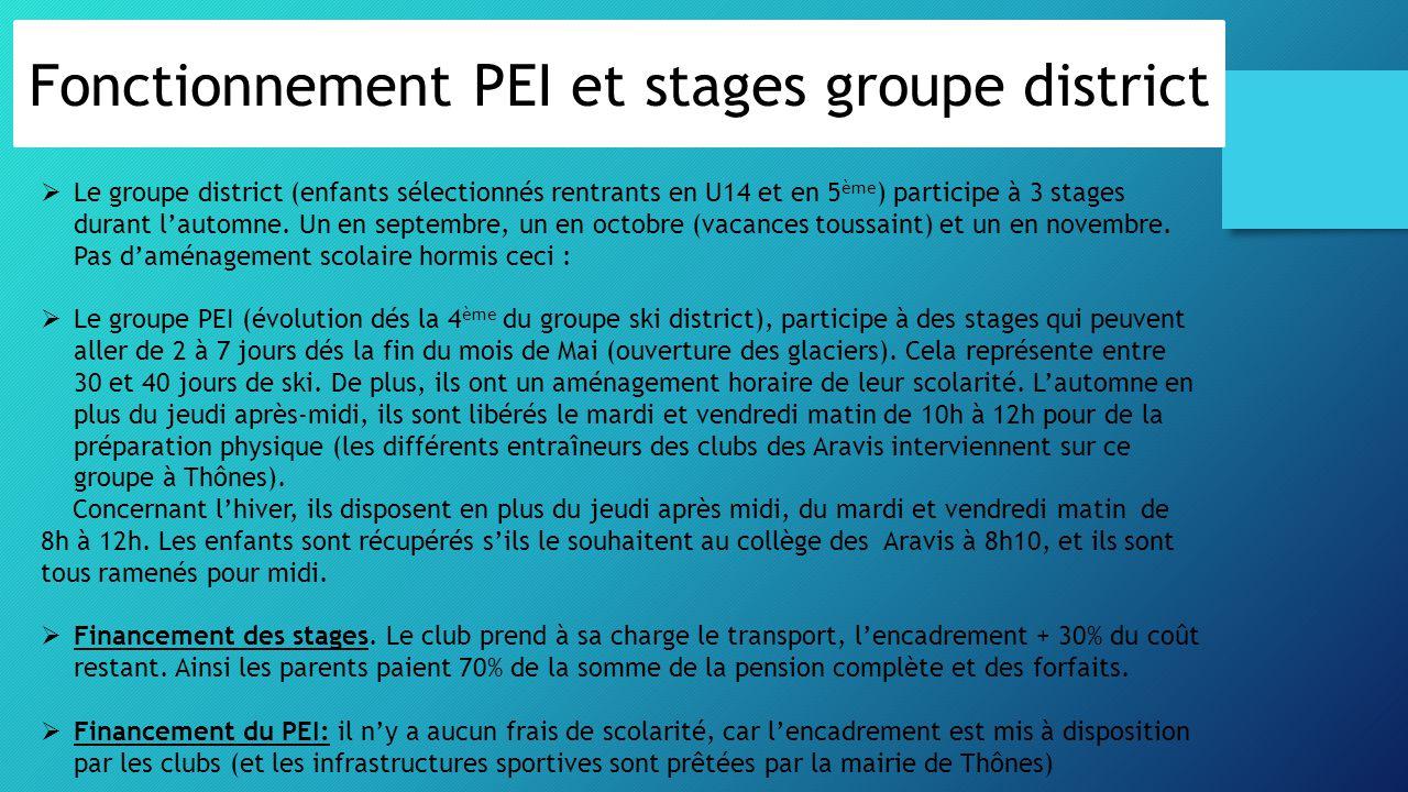 Fonctionnement PEI et stages groupe district  Le groupe district (enfants sélectionnés rentrants en U14 et en 5 ème ) participe à 3 stages durant l'a