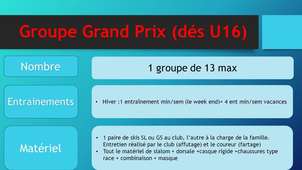 Groupe Grand Prix (dés U16) Nombre Entrainements Matériel 1 groupe de 13 max Hiver :1 entraînement min/sem (le week end)+ 4 ent min/sem vacances 1 pai