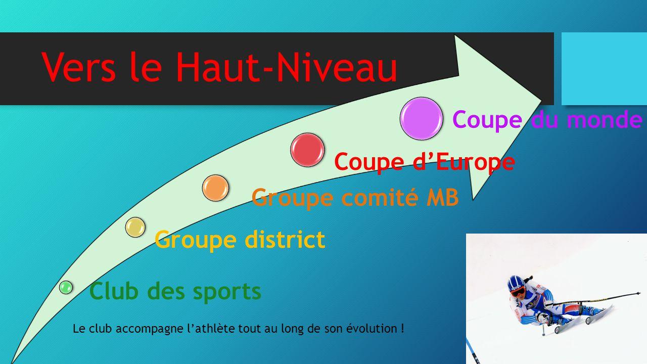 Vers le Haut-Niveau Club des sports Groupe district Groupe comité MB Coupe d'Europe Coupe du monde Le club accompagne l'athlète tout au long de son év