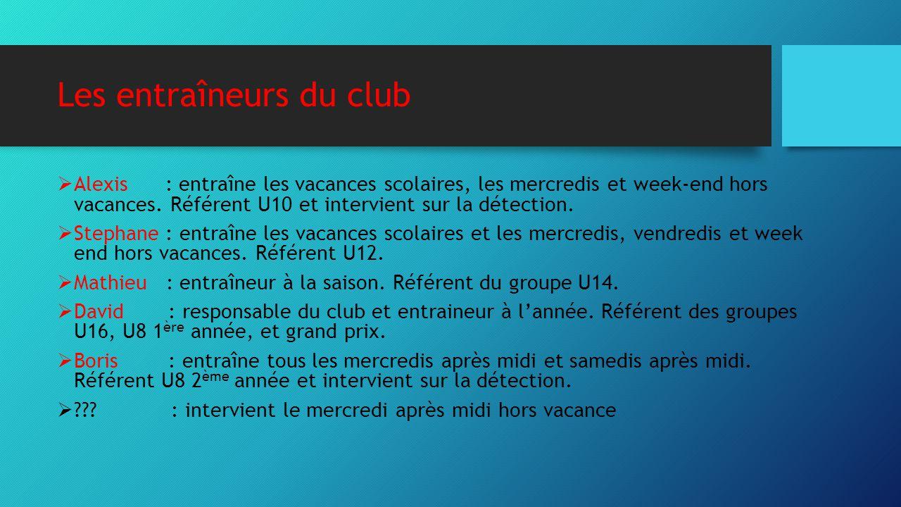 Les entraîneurs du club  Alexis : entraîne les vacances scolaires, les mercredis et week-end hors vacances. Référent U10 et intervient sur la détecti