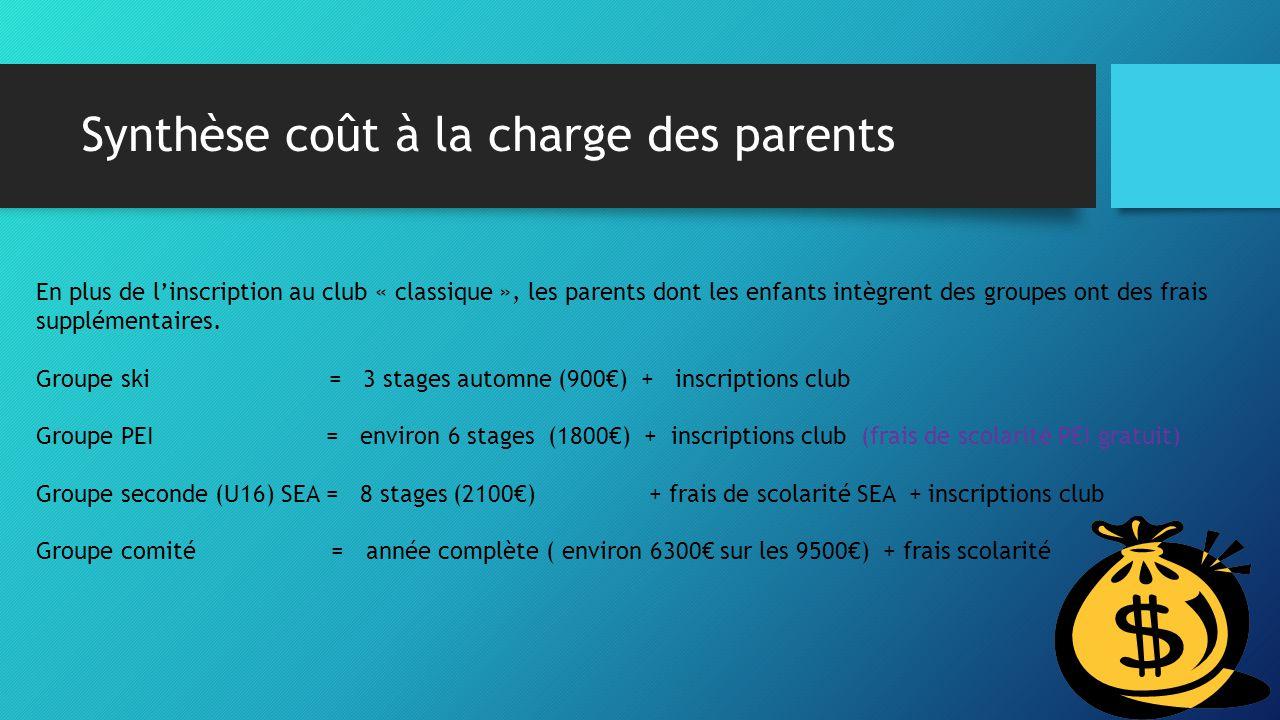 Synthèse coût à la charge des parents En plus de l'inscription au club « classique », les parents dont les enfants intègrent des groupes ont des frais