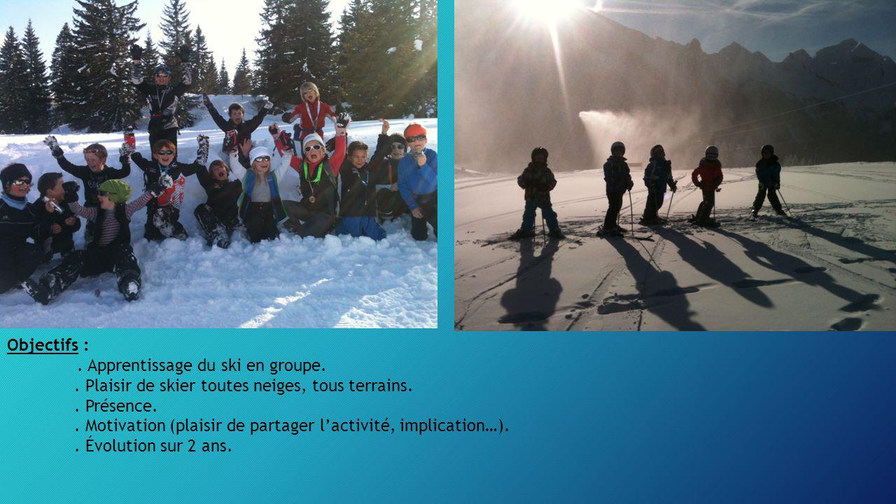 Objectifs :. Apprentissage du ski en groupe.. Plaisir de skier toutes neiges, tous terrains.. Présence.. Motivation (plaisir de partager l'activité, i