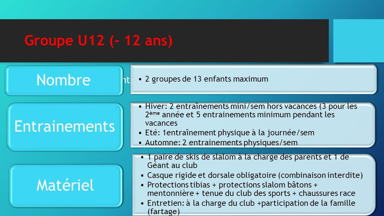 Groupe U12 (- 12 ans) 2 groupes de 13 enfants maximum ( 2 groupes de 13 enfants maximum Nombre Hiver: 2 entraînements mini/sem hors vacances (3 pour l