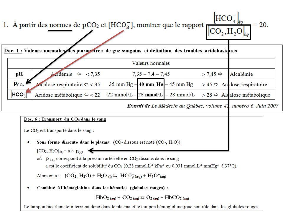 une acidose respiratoire D'après le tableau du doc 1, il semblerait que l'on ait affaire à une acidose respiratoire, non encore compensée par le rein.