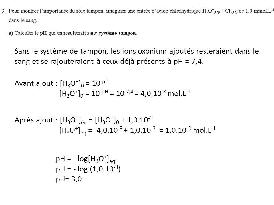 Avant ajout : [H 3 O + ] 0 = 10 -pH [H 3 O + ] 0 = 10 -pH = 10 -7,4 = 4,0.10 -8 mol.L -1 Après ajout : [H 3 O + ] éq = [H 3 O + ] 0 + 1,0.10 -3 [H 3 O