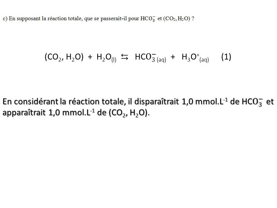 En remplaçant dans l'équation :.Que valent les nouvelles concentrations .