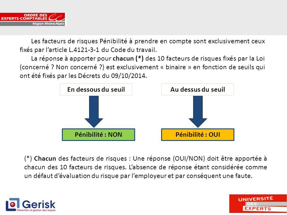 4 1°) Au titre des contraintes physiques marquées : Les manutentions manuelles de charges définies à l'article R.