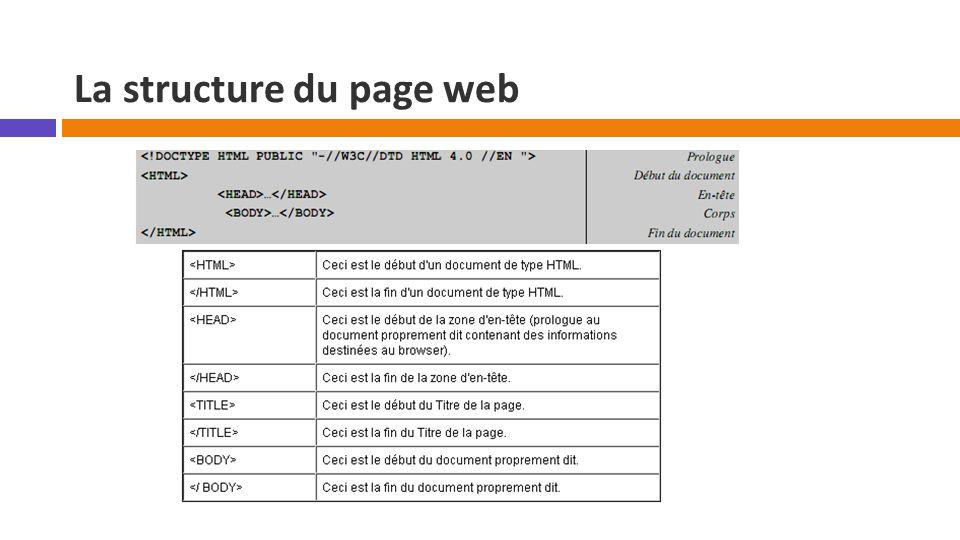La structure du page web