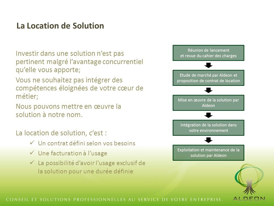 La Location de Solution Investir dans une solution n'est pas pertinent malgré l'avantage concurrentiel qu'elle vous apporte; Vous ne souhaitez pas int