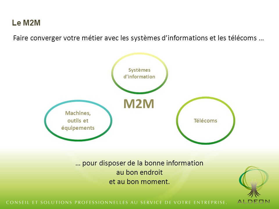 Systèmes d'information Télécoms Machines, outils et équipements M2M Le M2M … pour disposer de la bonne information au bon endroit et au bon moment. Fa