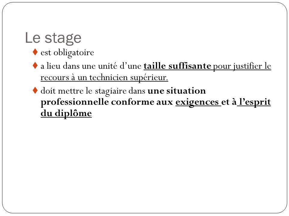 Le stage  est obligatoire  a lieu dans une unité d'une taille suffisante pour justifier le recours à un technicien supérieur.  doit mettre le stagi