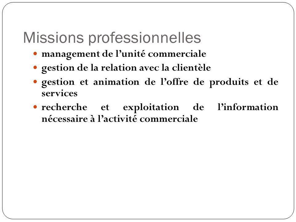 Missions professionnelles management de l'unité commerciale gestion de la relation avec la clientèle gestion et animation de l'offre de produits et de