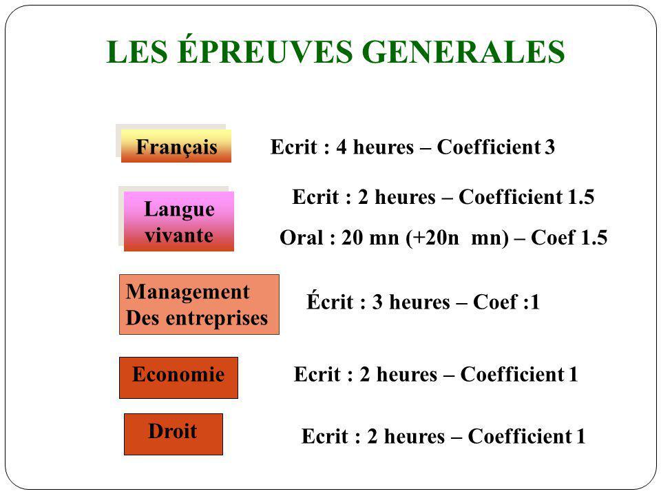 LES ÉPREUVES GENERALES Français Langue vivante Ecrit : 4 heures – Coefficient 3 Ecrit : 2 heures – Coefficient 1.5 Oral : 20 mn (+20n mn) – Coef 1.5 E