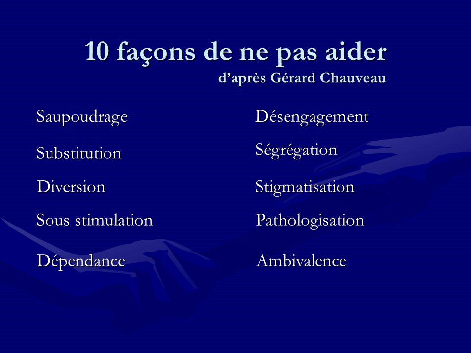 10 façons de ne pas aider d'après Gérard Chauveau Saupoudrage Substitution Sous stimulation Dépendance Diversion Désengagement Ségrégation Stigmatisation Pathologisation Ambivalence