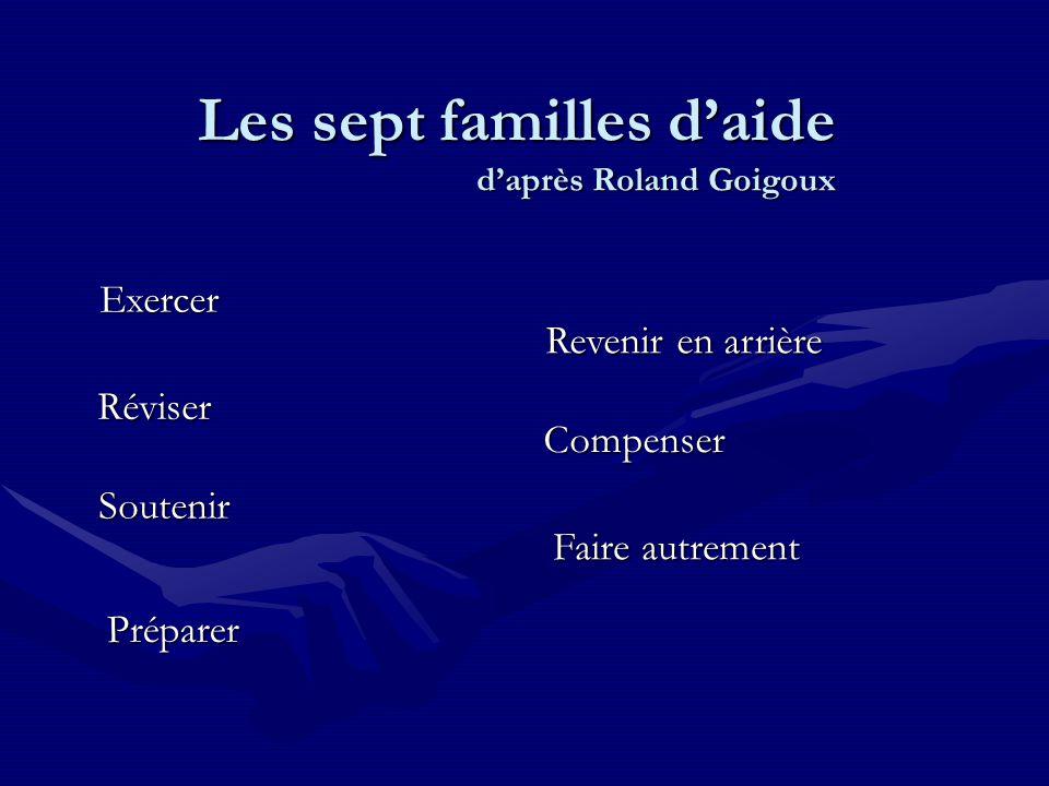 Les sept familles d'aide d'après Roland Goigoux Exercer Réviser Soutenir Préparer Revenir en arrière Compenser Faire autrement