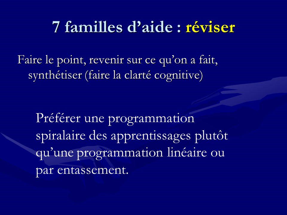 7 familles d'aide : réviser Faire le point, revenir sur ce qu'on a fait, synthétiser (faire la clarté cognitive) Préférer une programmation spiralaire des apprentissages plutôt qu'une programmation linéaire ou par entassement.