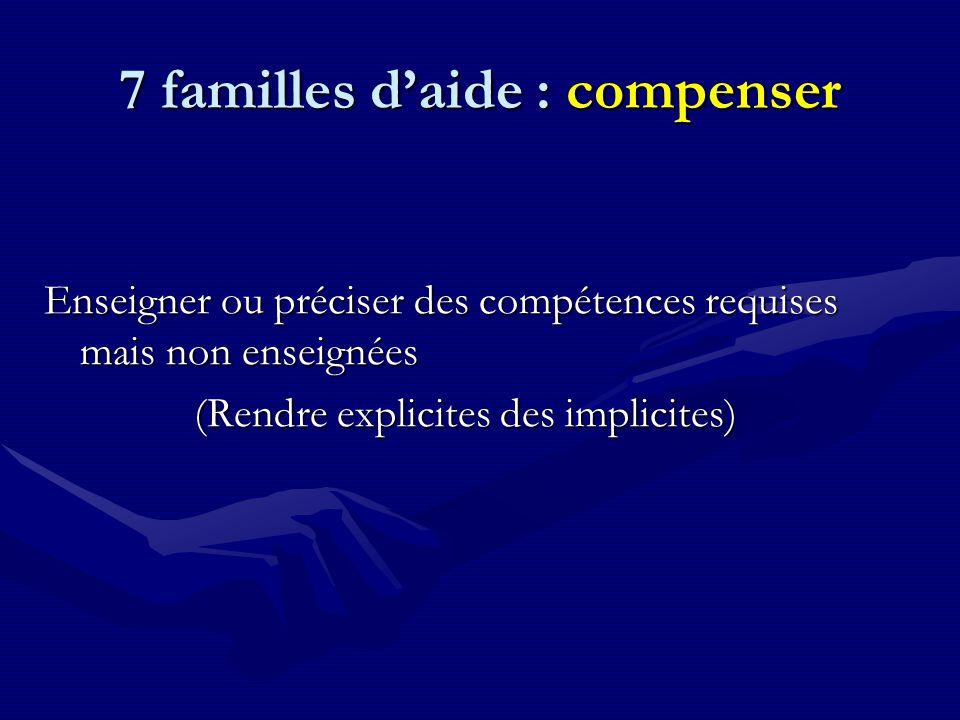 7 familles d'aide : compenser Enseigner ou préciser des compétences requises mais non enseignées (Rendre explicites des implicites)
