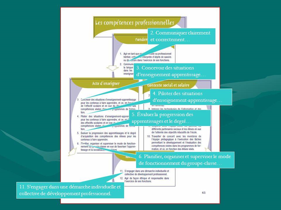 Expérimentation APPRENTISSAGE PAR EXPÉRIENCE (Vonk 1993) Agit dans un environnement (Enseignement/apprentissage) Observe les élèves en réaction à sa propre action pédagogique Interprète ses réactions et voit si l'action pédagogique est désirable ou non Associe l'ensemble des réactions aux schèmes cognitifs connus (sa propre connaissance de la classe) Expérience Sentiments positifs Sentiments négatifs NON RÉFLEXION RÉFLEXION (s'interroge sur le pourquoi) Reproduit l'action Évite l'action Apprentissage par tâtonnement (constitution d'un répertoire inflexible d'actions) Survie Examine pourquoi cela s'est bien passé Cherche à nommer et à résoudre le problème Apprentissage significatif (constitution d'un répertoire flexible d'actions) Construction de son savoir d'expérience C'est souvent le cas pour les enseignantes et les enseignants en formation professionnelle