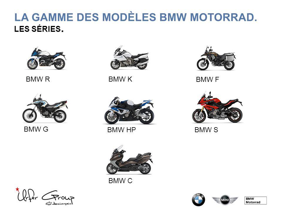 LA GAMME DES MODÈLES BMW MOTORRAD. LES SÉRIES. BMW R BMW G BMW K BMW F BMW HPBMW S BMW C