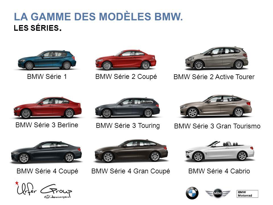 LA GAMME DES MODÈLES BMW.LES SÉRIES.