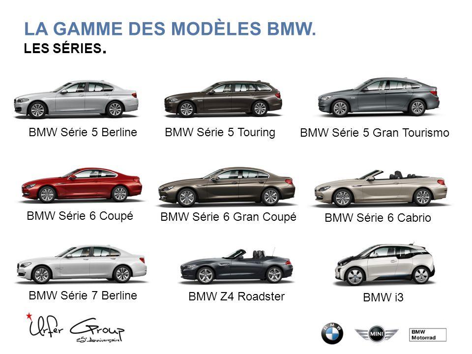 LA GAMME DES MODÈLES BMW. LES SÉRIES.