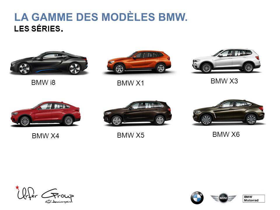 LA GAMME DES MODÈLES BMW. LES SÉRIES. BMW i8 BMW X4 BMW X1 BMW X3 BMW X5 BMW X6