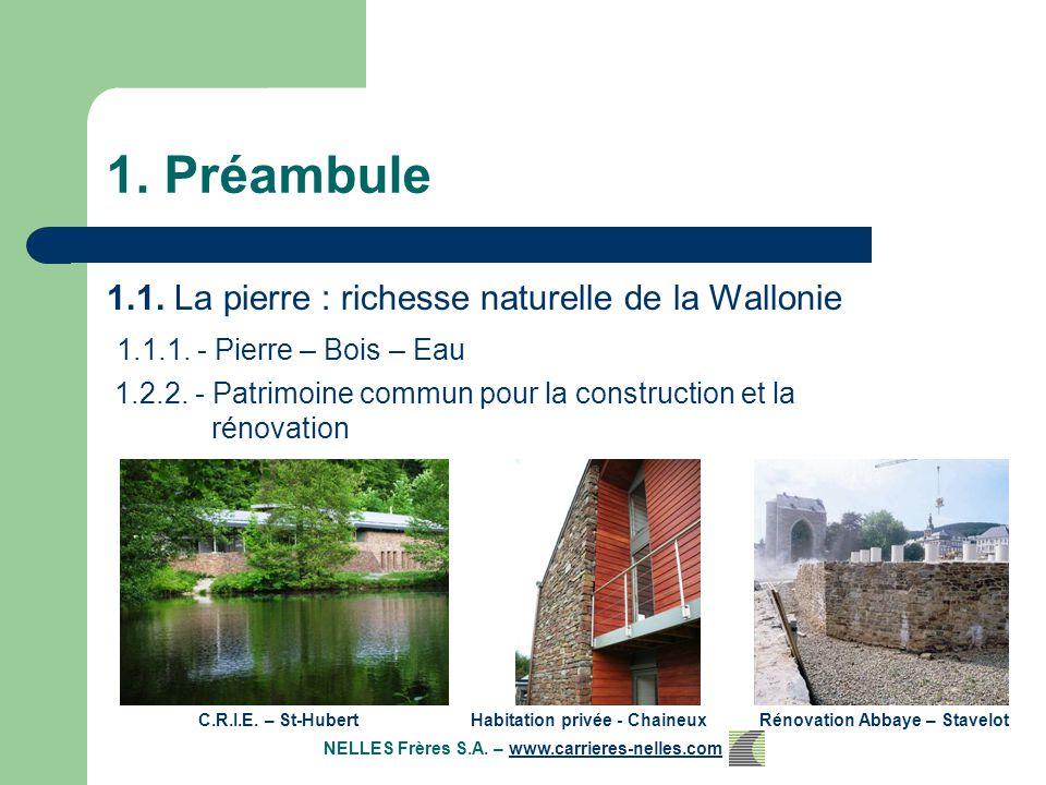 1.Préambule 1.1. La pierre : richesse naturelle de la Wallonie 1.2.