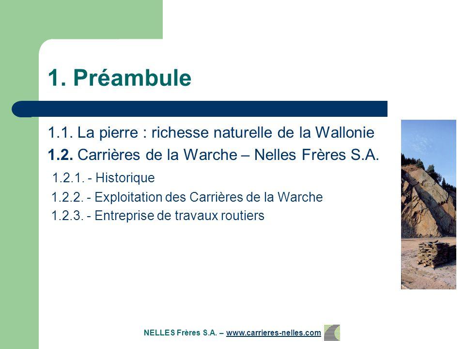 1. Préambule 1.1. La pierre : richesse naturelle de la Wallonie 1.2.