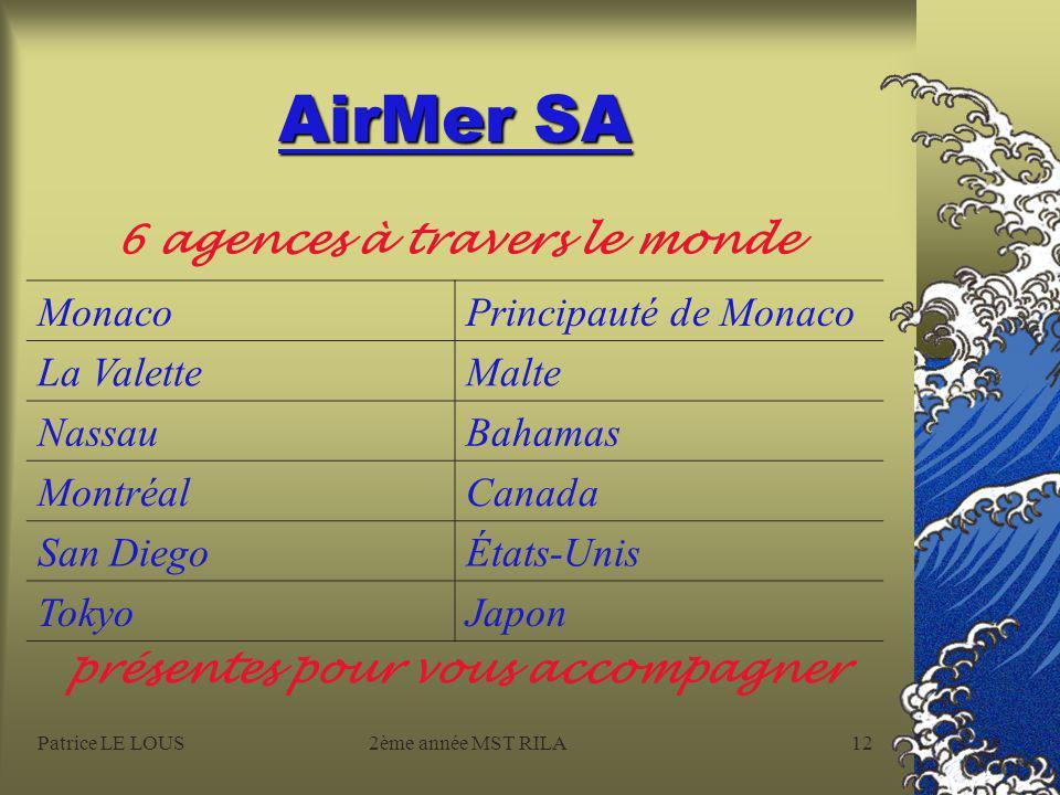 Patrice LE LOUS2ème année MST RILA11 AirMer SA Descriptif de nos agences