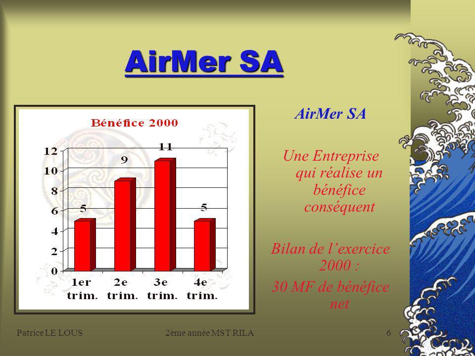 Patrice LE LOUS2ème année MST RILA5 AirMer SA Une Entreprise en excellente santé financière Bilan comptable de l'année 2000 : 150 MF de chiffre d'affa