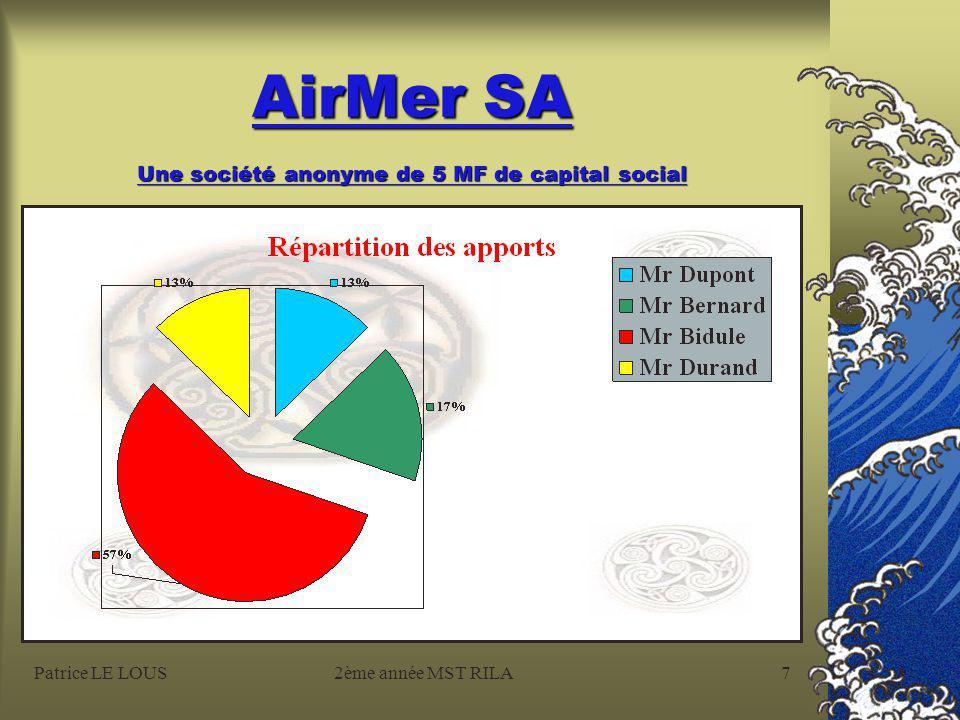 Patrice LE LOUS2ème année MST RILA6 AirMer SA Une Entreprise qui réalise un bénéfice conséquent Bilan de l'exercice 2000 : 30 MF de bénéfice net