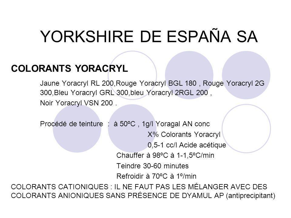 YORKSHIRE DE ESPAÑA SA COLORANTS YORACRYL Jaune Yoracryl RL 200,Rouge Yoracryl BGL 180, Rouge Yoracryl 2G 300,Bleu Yoracryl GRL 300,bleu Yoracryl 2RGL