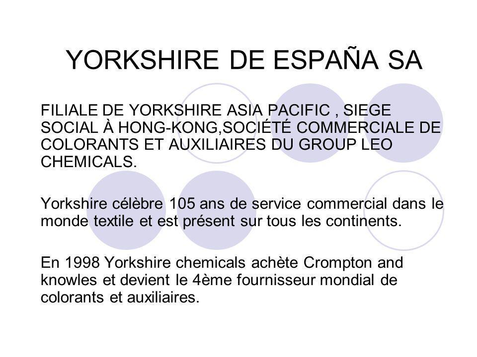 YORKSHIRE DE ESPAÑA SA COLORANTS NLANTHRENE Auxiliaires de teinture INTRATEX CLW : agent d´unisson de caractère amphotérique INTRATEX B : agent d´unisson anionique d´affinité pour la fibre INTRASLIDE ADF/ADB : donneur d´acide DYAPOL ASN liq : résine phénolique, fixateur de colorants acides.