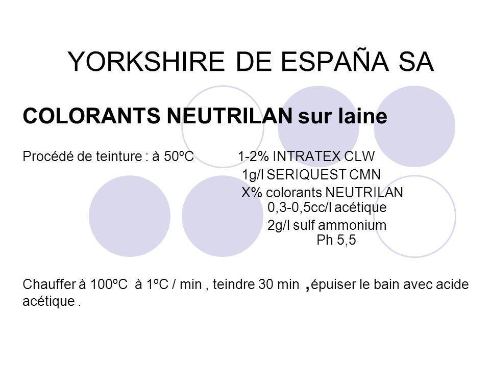 YORKSHIRE DE ESPAÑA SA COLORANTS NEUTRILAN sur laine Procédé de teinture : à 50ºC 1-2% INTRATEX CLW 1g/l SERIQUEST CMN X% colorants NEUTRILAN 0,3-0,5c