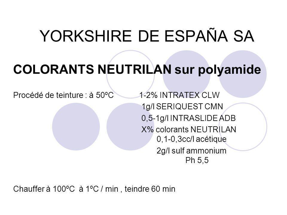 YORKSHIRE DE ESPAÑA SA COLORANTS NEUTRILAN sur polyamide Procédé de teinture : à 50ºC 1-2% INTRATEX CLW 1g/l SERIQUEST CMN 0,5-1g/l INTRASLIDE ADB X%