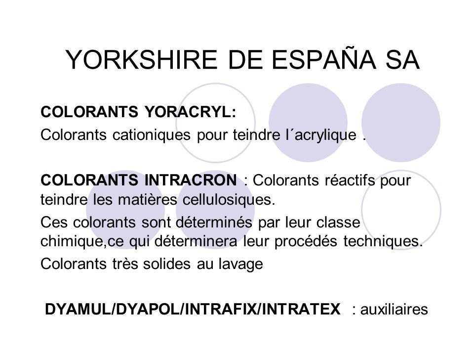 YORKSHIRE DE ESPAÑA SA COLORANTS NYLANTHRENE :  Colorants de petites molécules : NYLANTHRENE B, colorants de très bon unisson et de solidité lumière, les solidités aux épreuves humides sont moyennes.