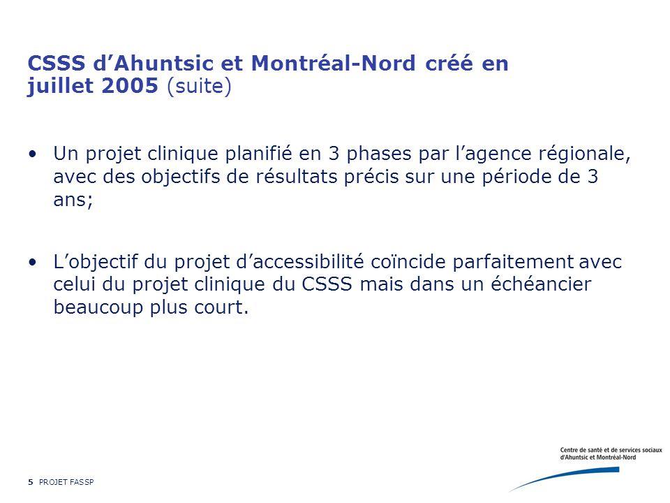 5 PROJET FASSP CSSS d'Ahuntsic et Montréal-Nord créé en juillet 2005 (suite) Un projet clinique planifié en 3 phases par l'agence régionale, avec des objectifs de résultats précis sur une période de 3 ans; L'objectif du projet d'accessibilité coïncide parfaitement avec celui du projet clinique du CSSS mais dans un échéancier beaucoup plus court.
