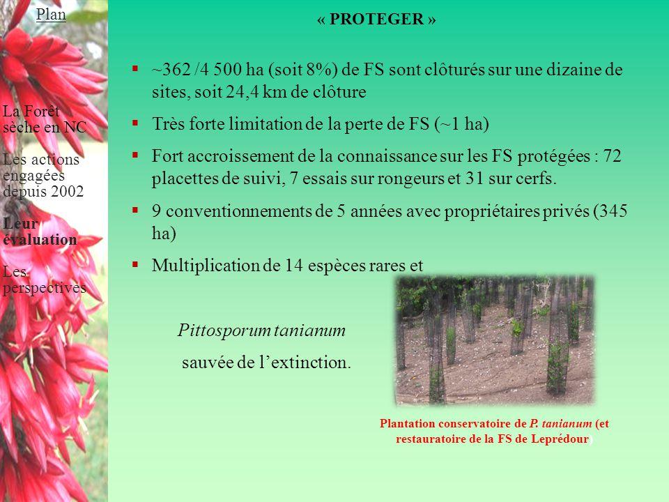 « PROTEGER »  ~362 /4 500 ha (soit 8%) de FS sont clôturés sur une dizaine de sites, soit 24,4 km de clôture  Très forte limitation de la perte de F