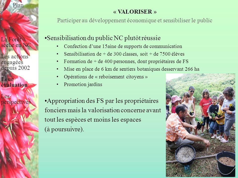 « VALORISER » Participer au développement économique et sensibiliser le public Sensibilisation du public NC plutôt réussie Confection d'une 15aine de