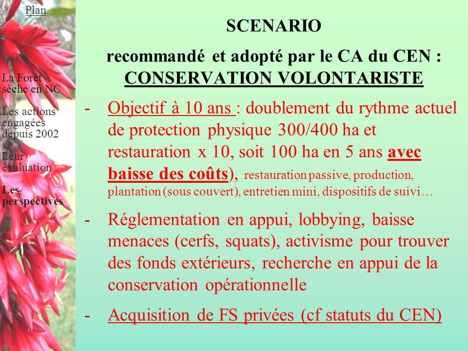 SCENARIO recommandé et adopté par le CA du CEN : CONSERVATION VOLONTARISTE - Objectif à 10 ans : doublement du rythme actuel de protection physique 30