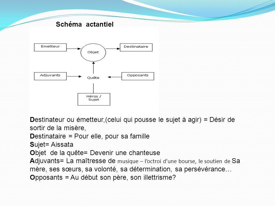 Schéma actantiel Destinateur ou émetteur,(celui qui pousse le sujet à agir) = Désir de sortir de la misère, Destinataire = Pour elle, pour sa famille