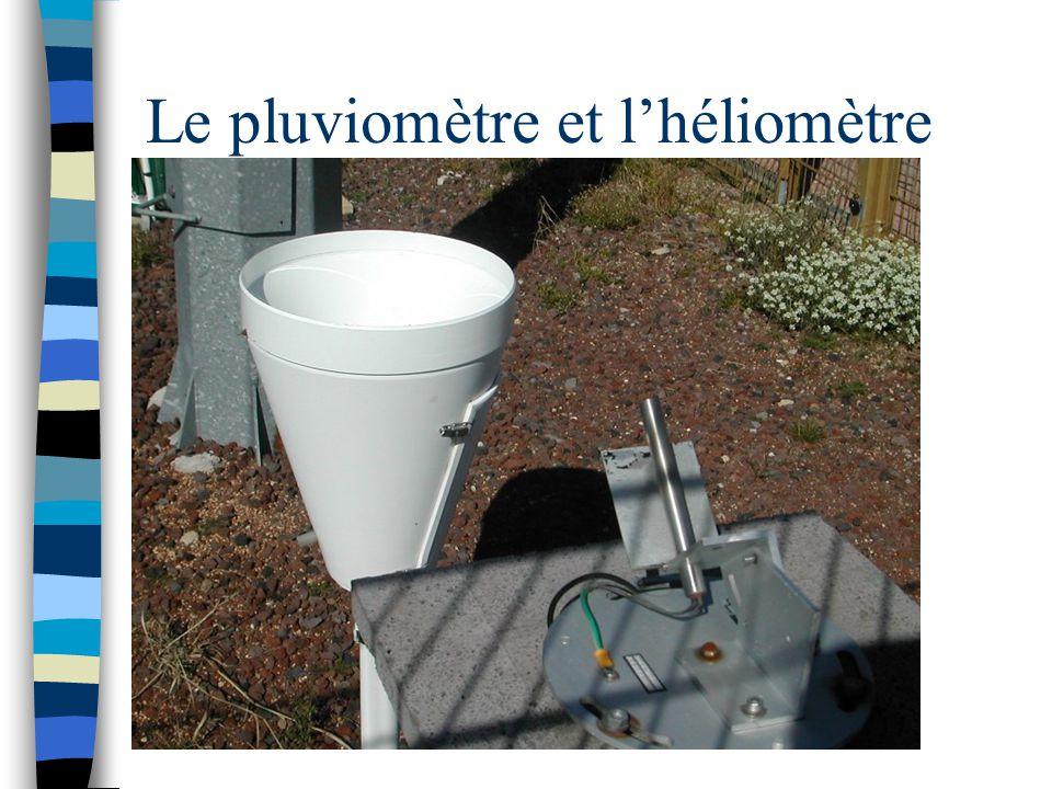 Le pluviomètre et l'héliomètre
