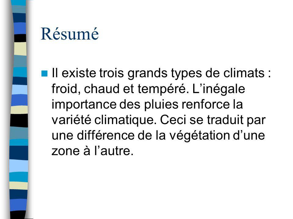 Résumé Il existe trois grands types de climats : froid, chaud et tempéré. L'inégale importance des pluies renforce la variété climatique. Ceci se trad