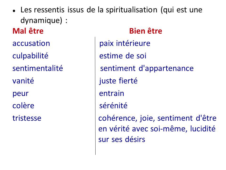 Les ressentis issus de la spiritualisation (qui est une dynamique) : Mal être Bien être accusationpaix intérieure culpabilitéestime de soi sentimental