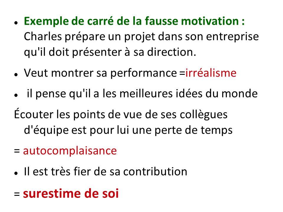 Exemple de carré de la fausse motivation : Charles prépare un projet dans son entreprise qu'il doit présenter à sa direction. Veut montrer sa performa