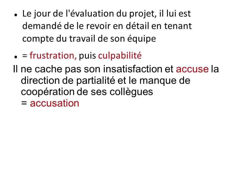 Le jour de l'évaluation du projet, il lui est demandé de le revoir en détail en tenant compte du travail de son équipe = frustration, puis culpabilité