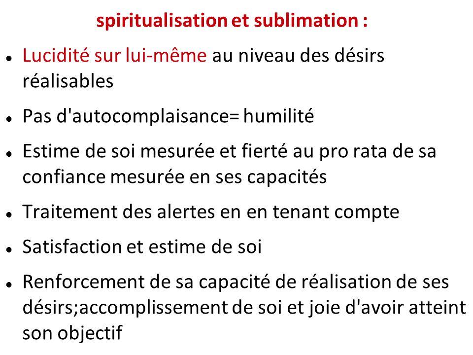 spiritualisation et sublimation : Lucidité sur lui-même au niveau des désirs réalisables Pas d'autocomplaisance= humilité Estime de soi mesurée et fie
