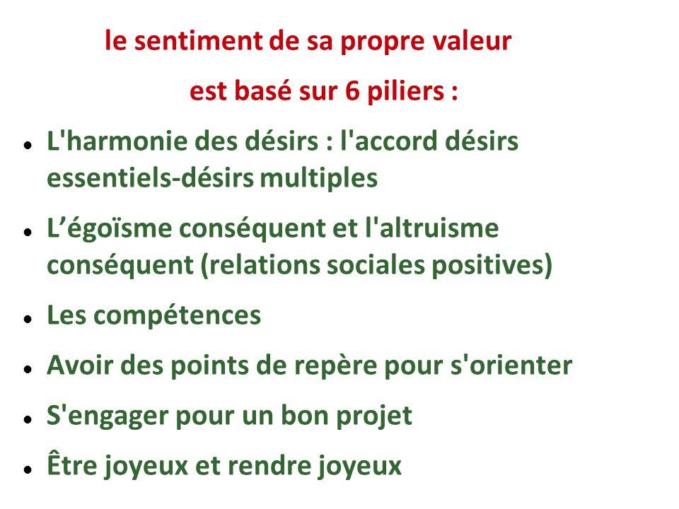 le sentiment de sa propre valeur est basé sur 6 piliers : L'harmonie des désirs : l'accord désirs essentiels-désirs multiples L'égoïsme conséquent et