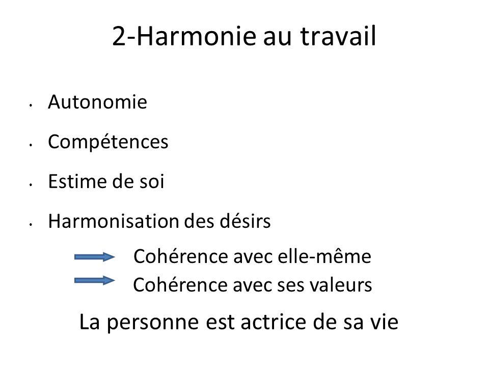 2-Harmonie au travail Autonomie Compétences Estime de soi Harmonisation des désirs Cohérence avec elle-même Cohérence avec ses valeurs La personne est